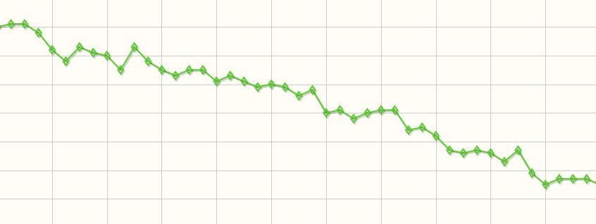 súlycsökkentő diéták egy hónap alatt anélkül, hogy visszatérő lenne a